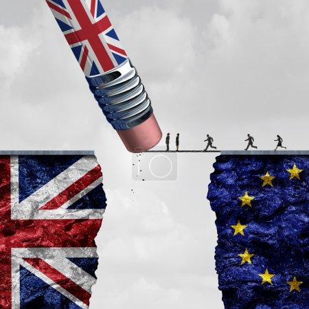 Britain European Union Change