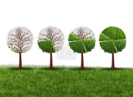 Photo pour La prospérité de l'économie et le concept financier de succès économique en tant que groupe d'arbres verts en forme de graphique à secteurs de la finance croissante comme une métaphore pour les gains progressifs dans les actions de l'entreprise ou le gain de richesse concurrentiel sur un fond blanc. - image libre de droit