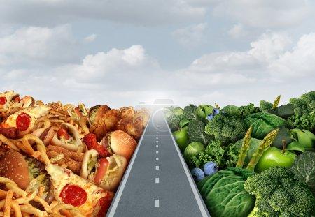Diet lifestyle Concept