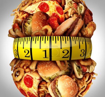 Obesity Waistline Diet