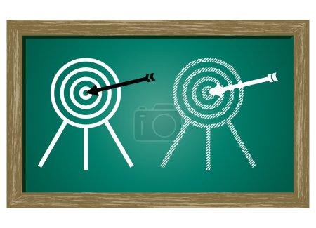 Editable icon of Bulls eye Isolated On Green Blackboard