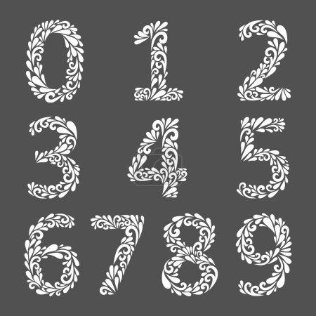 Floral numbers.