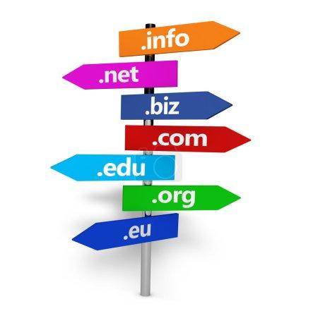Web Internet Domain Names Signpost