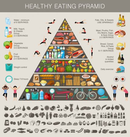 Illustration for Food pyramid healthy eating infographic. Recommendations of a healthy lifestyle. Icons of products. Vector illustration - Royalty Free Image