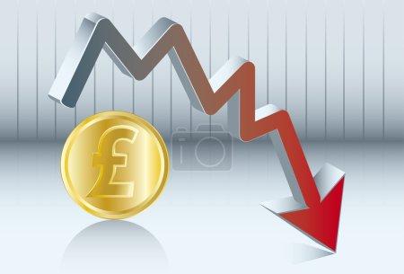 Pfund Sterling fällt