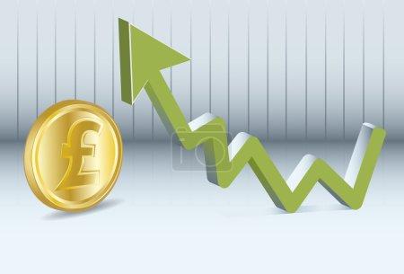 Pfund Sterling steigt