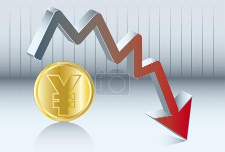 Yen fällt