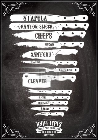 Illustration for Retro poster with a set of different types of knives - Royalty Free Image