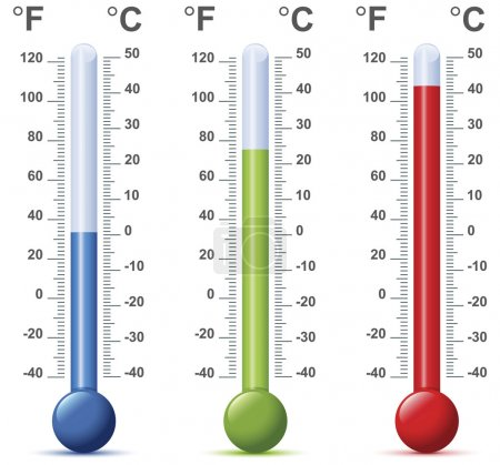 Thermometer set, three Thermometers