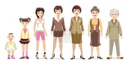 Woman generations. Woman at different ages, baby, ...
