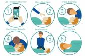 Emergency first aid cpr procedure