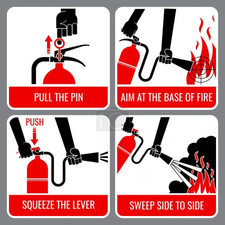 Fire extinguisher vector instruction. Warning and ...
