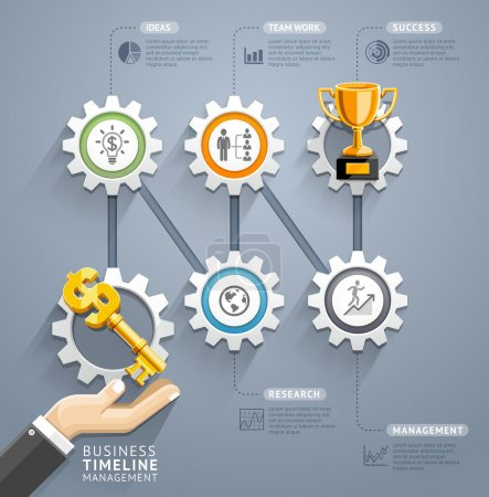 Business key with gear timeline infographic template.