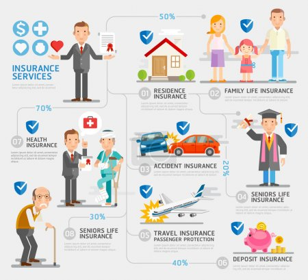 Illustration pour Modèle de caractère et d'icônes d'assurance d'entreprise. Illustration vectorielle. Peut être utilisé pour la mise en page du flux de travail, bannière, diagramme, options de nombre, conception Web, chronologie, infographie . - image libre de droit