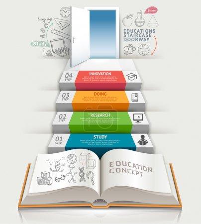 Illustration pour Livres étape infographie de l'éducation. Illustration vectorielle. peut être utilisé pour la mise en page du flux de travail, bannière, diagramme, options de nombre, options d'intensification, conception Web . - image libre de droit