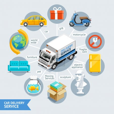 Illustration for Car Delivery Service Conceptual Isometric Flat Style. Vector Illustration. Can Be Used For Workflow Layout Template, Banner, Diagram, Number Options, Web Design, Infographics, Timeline. - Royalty Free Image