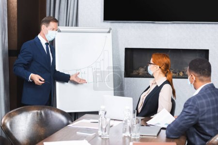 Businessman in medical mask looking at multicultural colleagues while gesturing near flipchart in meeting room