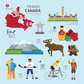 Canada Flat Icons