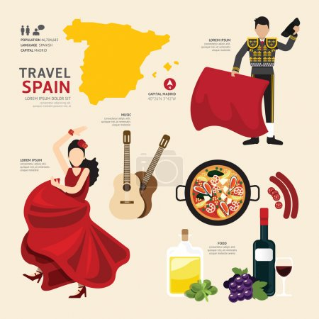 Flat Icons of Travel Concept