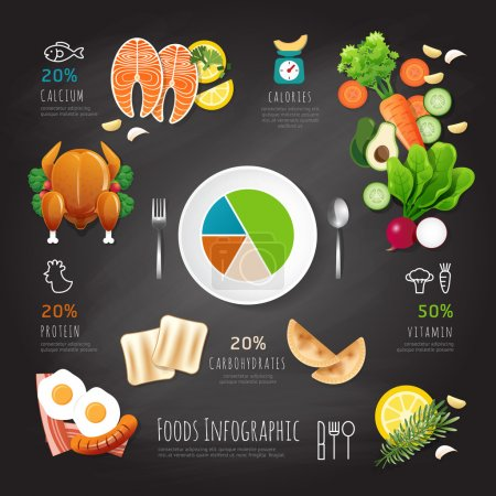 Infographic clean food low calories on chalkboard