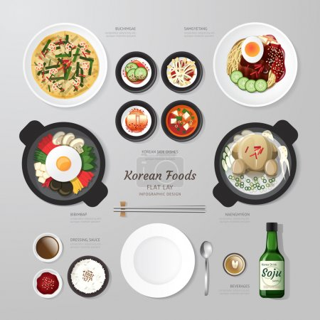 Korea foods business flat lay idea.