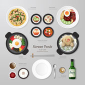 Korea foods business flat lay idea