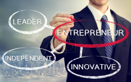 Businessman circling an entrepreneur bubble over b...