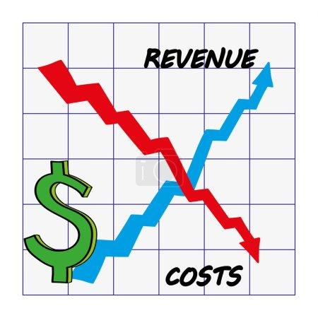Illustration pour Graphique avec flèche vers le haut pour les revenus et vers le bas pour les coûts pour montrer la position idéale pour la croissance des bénéfices en dollars - image libre de droit