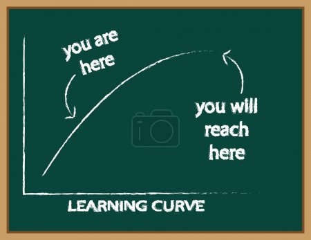 Learning Curve on a Blackboard