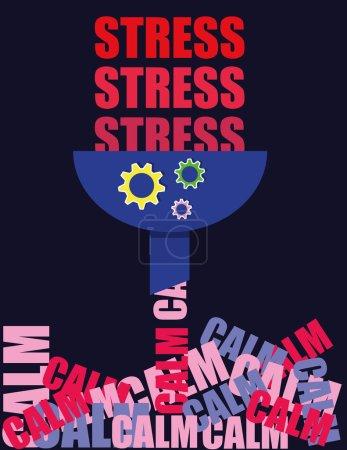 Stress Converter Device