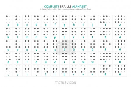 complete Braille alphabet poster with latin letters, numbers, diacritics and punctuation marks isolated on white. vector tactile aid symbols