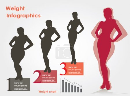 Female weight- stages infographics weight loss,  vector illustra