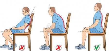 Vector illustration of proper and improper body si...