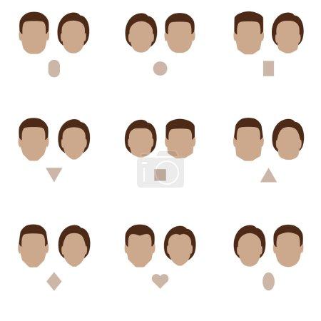 Face shape,