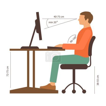correct back position