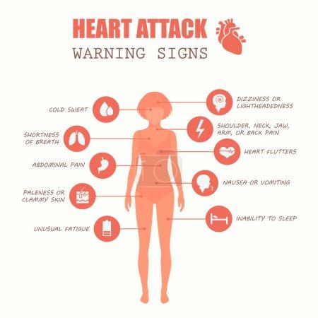 Illustration for Heart attack, woman disease symptoms, medical illustration - Royalty Free Image