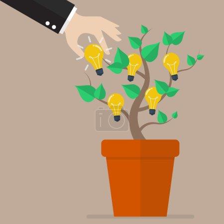 Hand pick lightbulb idea from tree