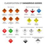 Classification of dangerous goods -  danger hazard...