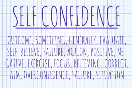 Self confidence word cloud