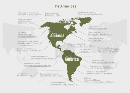 America Continent Map Infographics