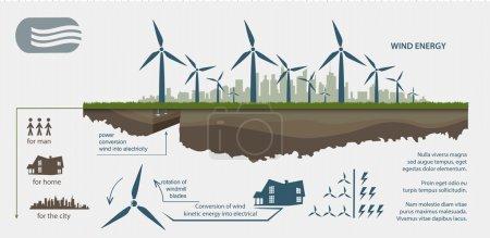 Illustration pour Les énergies renouvelables des éoliennes infographies illustrées - image libre de droit
