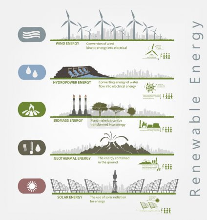 Renewable energy in infographics with icons