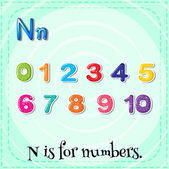 Flashcard N is for numbers