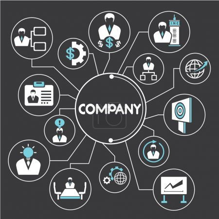 company and business mind mapping