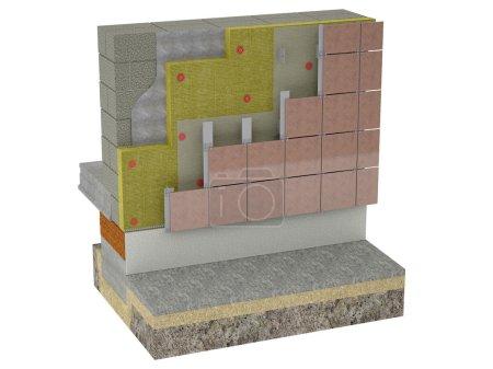 Photo pour Une armature en métal avec des bases verticales est fixée sur le mur isolé à l'aide de supports. - image libre de droit