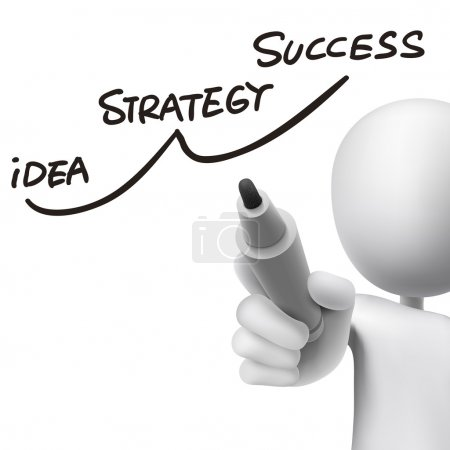 Success strategy drawn by 3d man