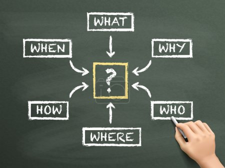 Illustration pour Diagramme de flux des questions dessiné à la main isolé sur tableau noir - image libre de droit