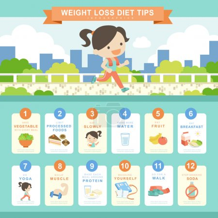 Illustration for Diet concept infographic template design with shopping bags element - Royalty Free Image