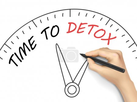 Time to detox words