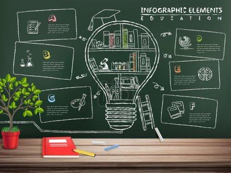 Illustration pour Tableau noir d'infographie d'éducation créative avec des livres à l'intérieur d'une grande ampoule - image libre de droit